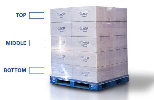 Containment Force Packaging Solutions