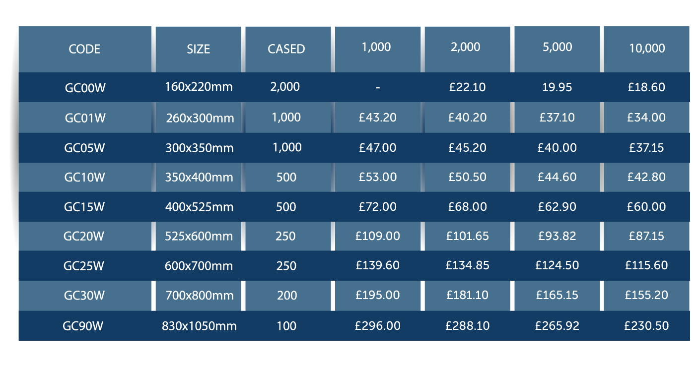 Updated Prices 2021
