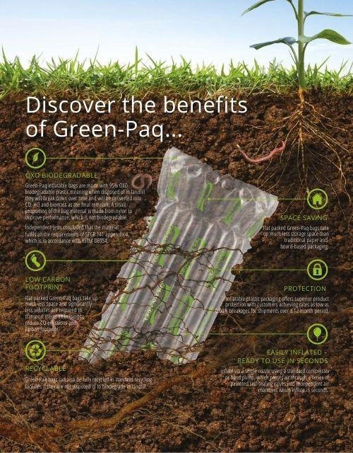 green-paq benefits